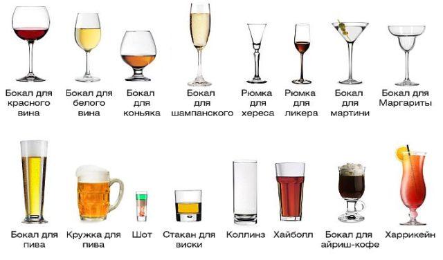 Типы бокалов и стаканов